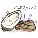 norouirusu