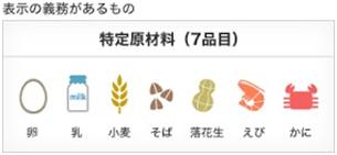 tokuteigenzai01
